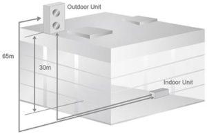 High-Pressure-Static-Duct-DC-Inverter-3