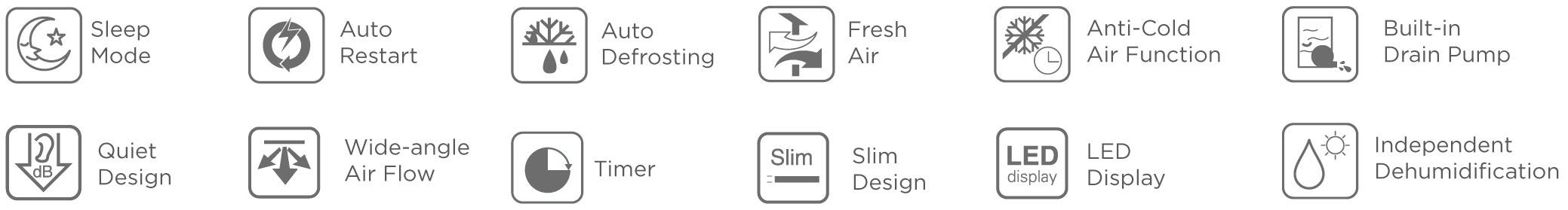 Slimline-4-way-Cassette-DC-Inverter-3